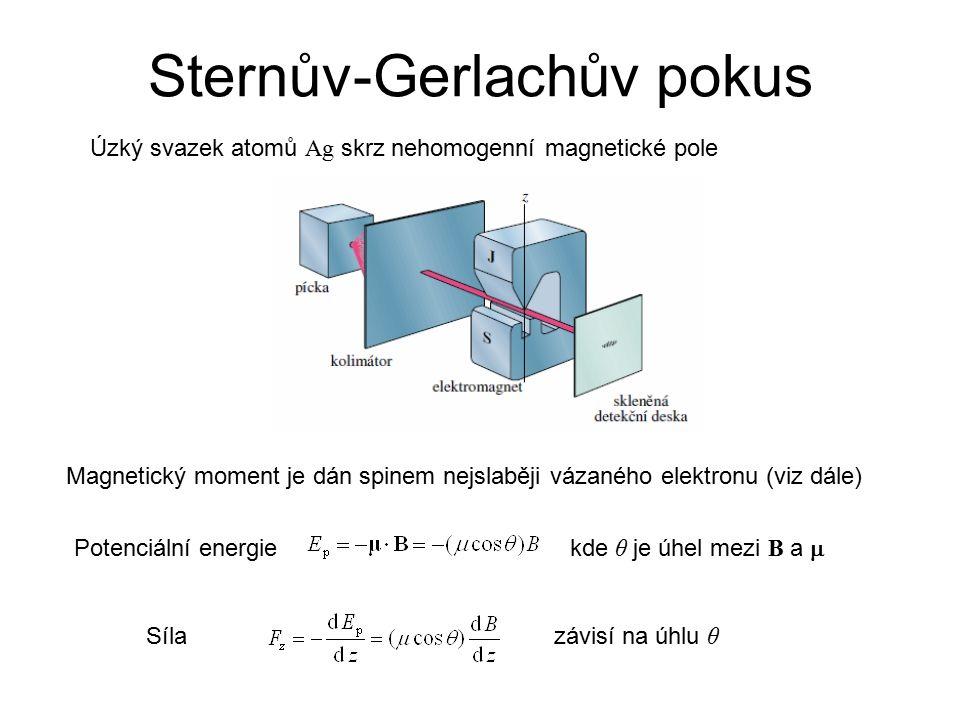 Sternův-Gerlachův pokus Úzký svazek atomů Ag skrz nehomogenní magnetické pole Magnetický moment je dán spinem nejslaběji vázaného elektronu (viz dále) Potenciální energiekde θ je úhel mezi B a  Sílazávisí na úhlu θ