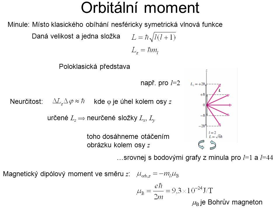 Minule: Místo klasického obíhání nesféricky symetrická vlnová funkce Poloklasická představa např. pro l=2 toho dosáhneme otáčením obrázku kolem osy z