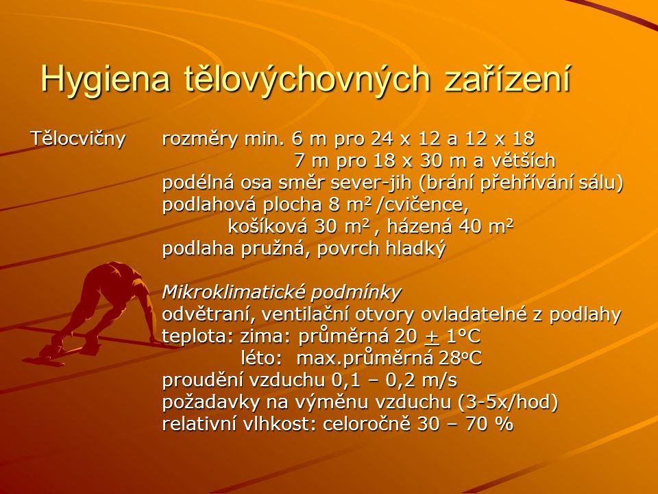 Hygiena tělovýchovných zařízení Tělocvičny rozměry min.