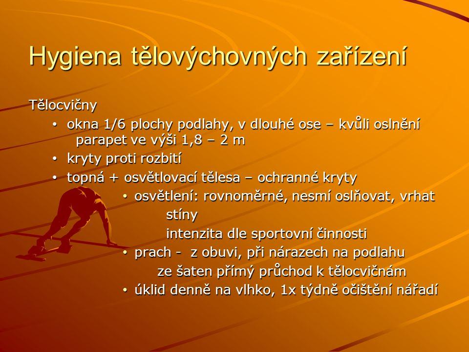 Hygiena tělovýchovných zařízení Šatna a hygienické zařízení oddělené pro chlapce a dívky min.
