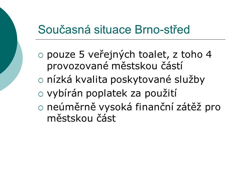 Současná situace Brno-střed  pouze 5 veřejných toalet, z toho 4 provozované městskou částí  nízká kvalita poskytované služby  vybírán poplatek za použití  neúměrně vysoká finanční zátěž pro městskou část