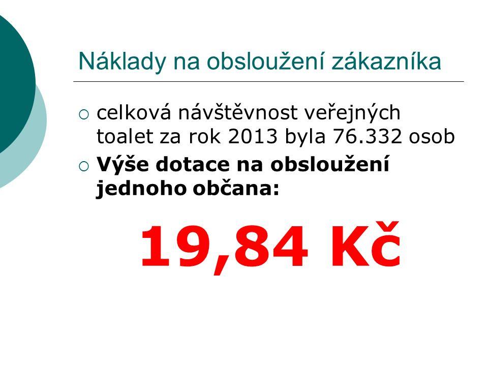 Náklady na obsloužení zákazníka  celková návštěvnost veřejných toalet za rok 2013 byla 76.332 osob  Výše dotace na obsloužení jednoho občana: 19,84 Kč