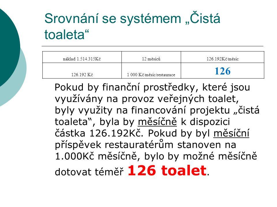 """Srovnání se systémem """"Čistá toaleta Pokud by finanční prostředky, které jsou využívány na provoz veřejných toalet, byly využity na financování projektu """"čistá toaleta , byla by měsíčně k dispozici částka 126.192Kč."""