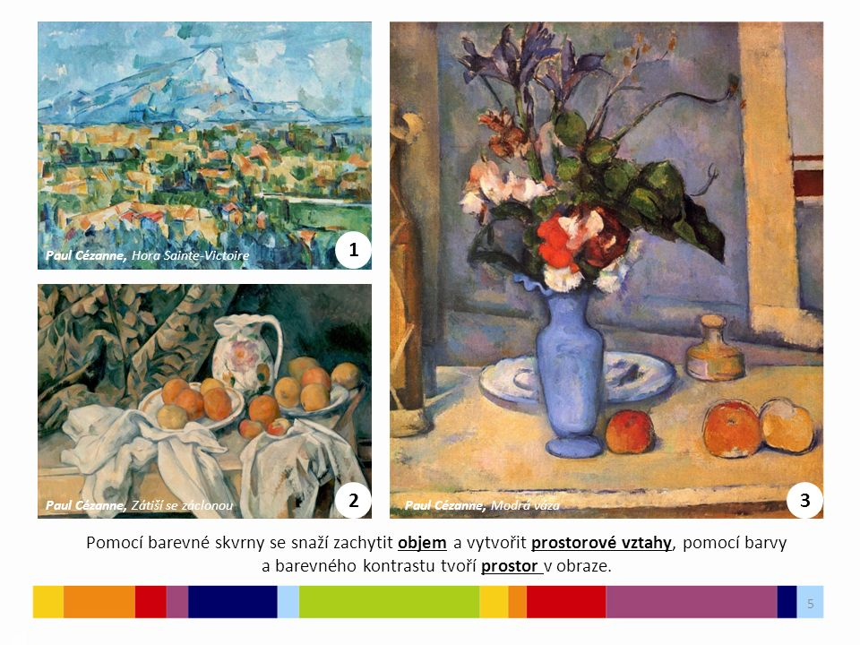 5 32 Paul Cézanne, Modrá váza 1 Paul Cézanne, Hora Sainte-Victoire Paul Cézanne, Zátiší se záclonou Pomocí barevné skvrny se snaží zachytit objem a vytvořit prostorové vztahy, pomocí barvy a barevného kontrastu tvoří prostor v obraze.