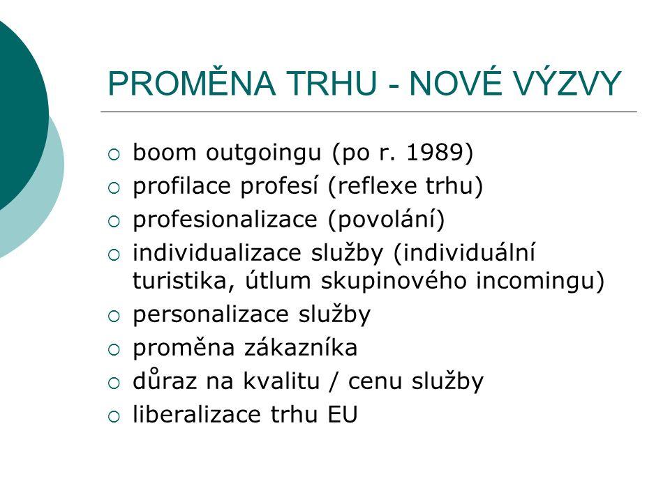 PROMĚNA TRHU - NOVÉ VÝZVY  boom outgoingu (po r. 1989)  profilace profesí (reflexe trhu)  profesionalizace (povolání)  individualizace služby (ind