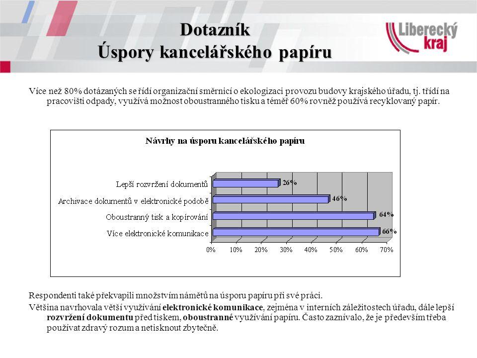 Dotazník Úspory kancelářského papíru Více než 80% dotázaných se řídí organizační směrnicí o ekologizaci provozu budovy krajského úřadu, tj.