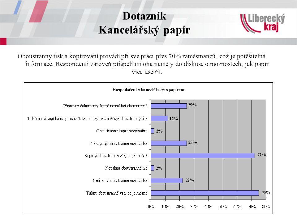 Dotazník Recyklovaný papír Následující graf ukazuje, jak zaměstnanci používají recyklovaný papír.