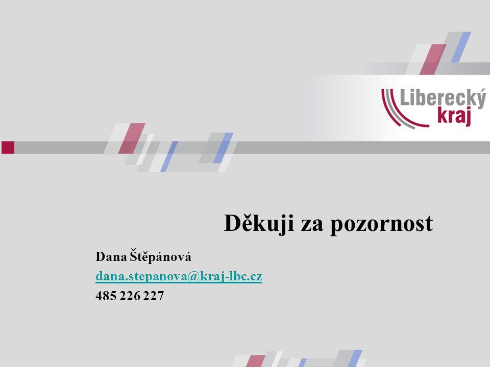 Děkuji za pozornost Dana Štěpánová dana.stepanova@kraj-lbc.cz 485 226 227