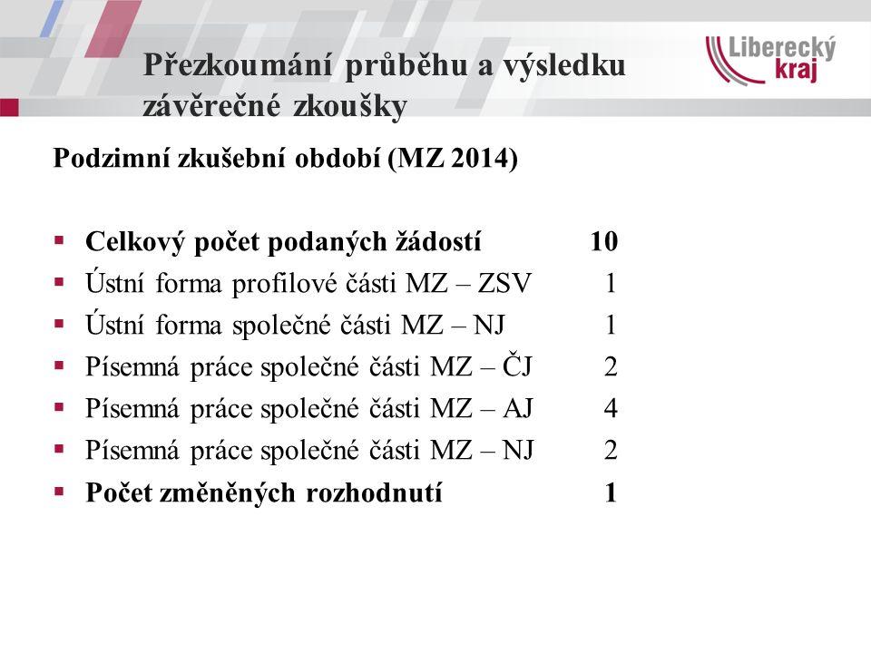 Přezkoumání průběhu a výsledku závěrečné zkoušky Podzimní zkušební období (MZ 2014)  Celkový počet podaných žádostí 10  Ústní forma profilové části MZ – ZSV 1  Ústní forma společné části MZ – NJ 1  Písemná práce společné části MZ – ČJ 2  Písemná práce společné části MZ – AJ 4  Písemná práce společné části MZ – NJ 2  Počet změněných rozhodnutí 1