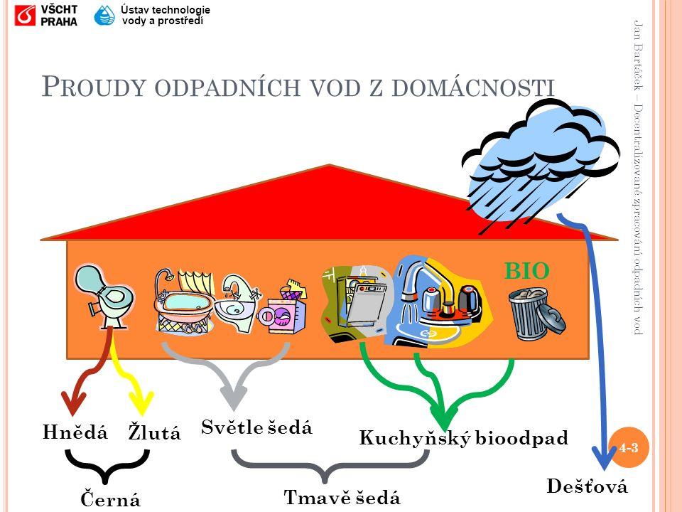 Jan Bartáček – Decentralizované zpracování odpadních vod Ústav technologie vody a prostředí P ROUDY ODPADNÍCH VOD Z DOMÁCNOSTI 4-3 Hnědá Žlutá Světle