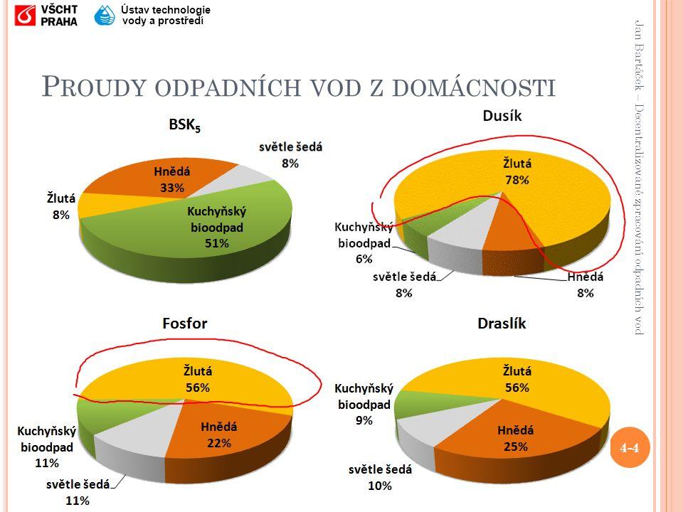 Jan Bartáček – Decentralizované zpracování odpadních vod Ústav technologie vody a prostředí P ROUDY ODPADNÍCH VOD Z DOMÁCNOSTI 4-4