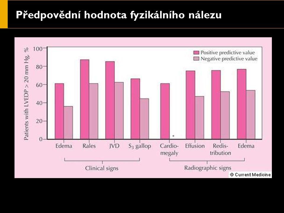 Cyanóza  Periferní  Centrální  Redukovaný Hb nad 50g/l