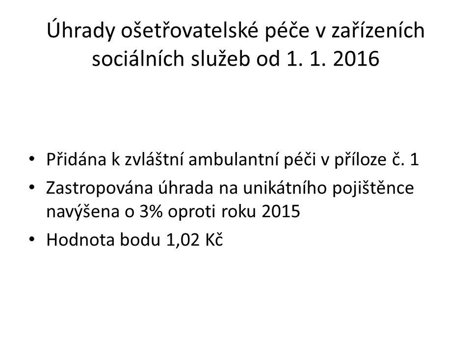 Úhrady ošetřovatelské péče v zařízeních sociálních služeb od 1.