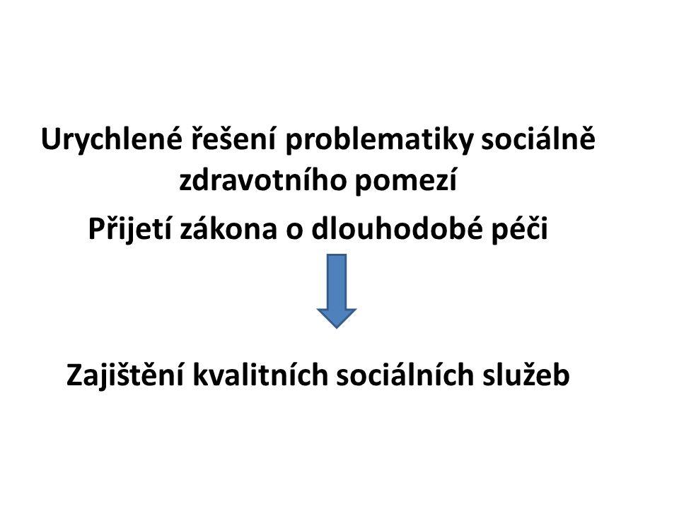 Urychlené řešení problematiky sociálně zdravotního pomezí Přijetí zákona o dlouhodobé péči Zajištění kvalitních sociálních služeb
