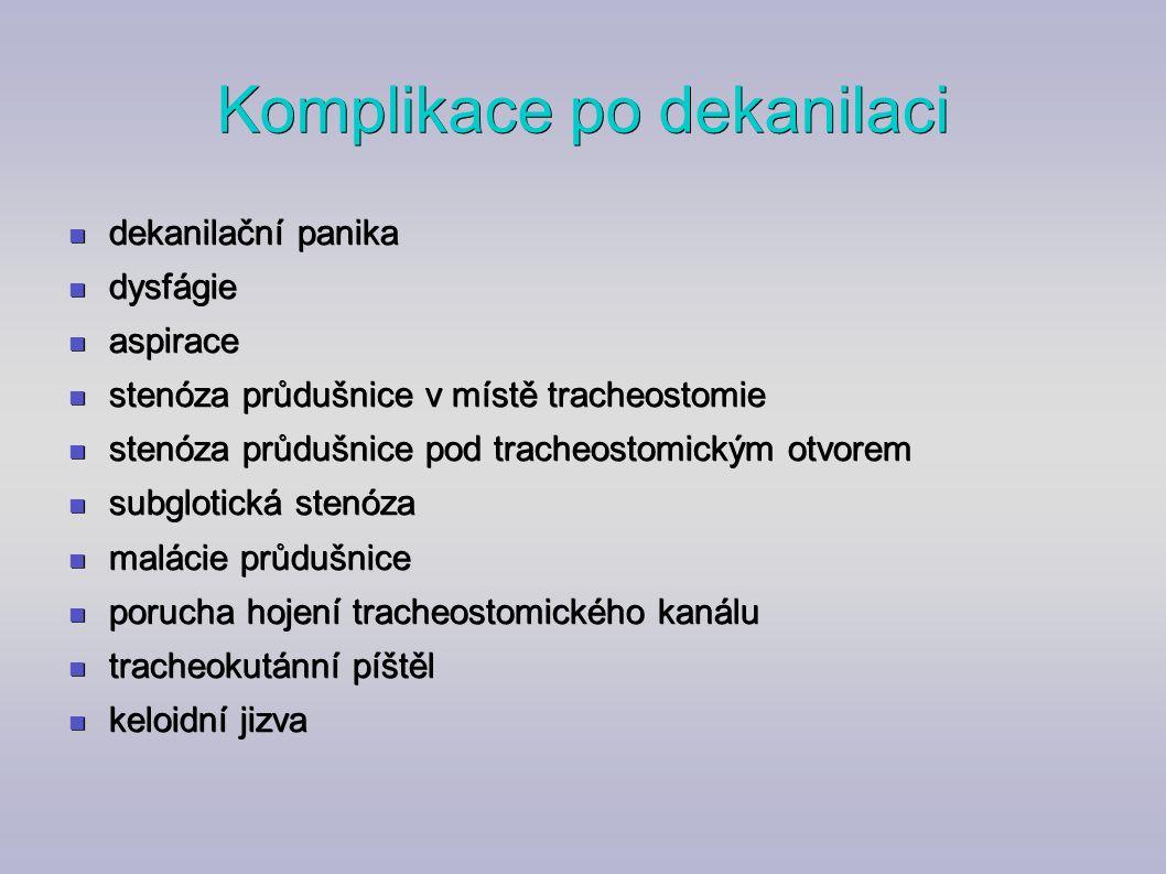 Komplikace po dekanilaci dekanilační panika dekanilační panika dysfágie dysfágie aspirace aspirace stenóza průdušnice v místě tracheostomie stenóza pr