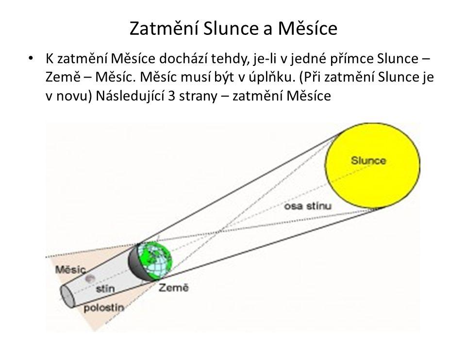 Zatmění Slunce a Měsíce K zatmění Měsíce dochází tehdy, je-li v jedné přímce Slunce – Země – Měsíc. Měsíc musí být v úplňku. (Při zatmění Slunce je v