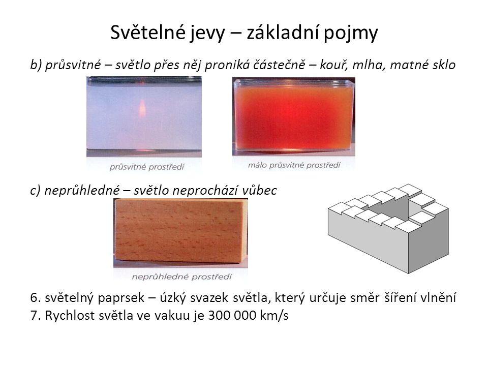 Světelné jevy – základní pojmy b) průsvitné – světlo přes něj proniká částečně – kouř, mlha, matné sklo c) neprůhledné – světlo neprochází vůbec 6.