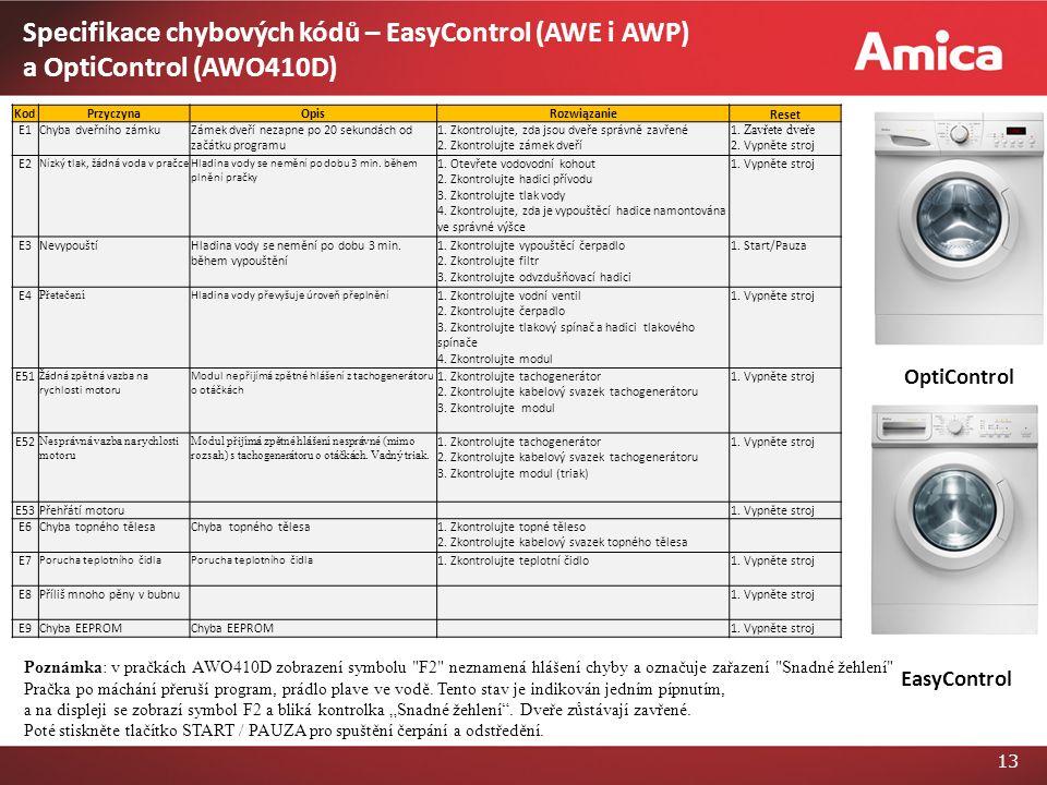 13 Specifikace chybových kódů – EasyControl (AWE i AWP) a OptiControl (AWO410D) KodPrzyczynaOpisRozwiązanie Reset E1Chyba dveřního zámkuZámek dveří nezapne po 20 sekundách od začátku programu 1.