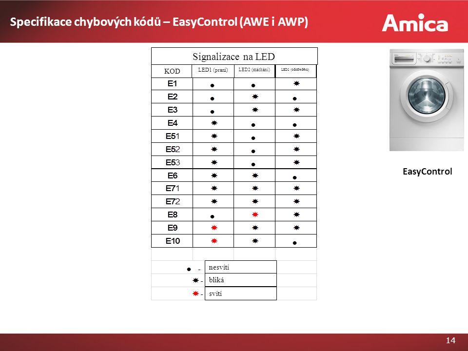 14 Specifikace chybových kódů – EasyControl (AWE i AWP) EasyControl Signalizace na LED KOD LED1 (praní) LED2 (máchání) LED2 ( odstředění ) nesvítí bliká svítí