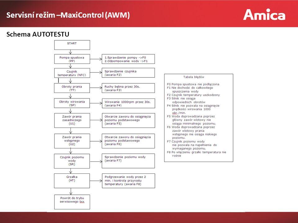 Servisní režim –MaxiControl (AWM) Schema AUTOTESTU