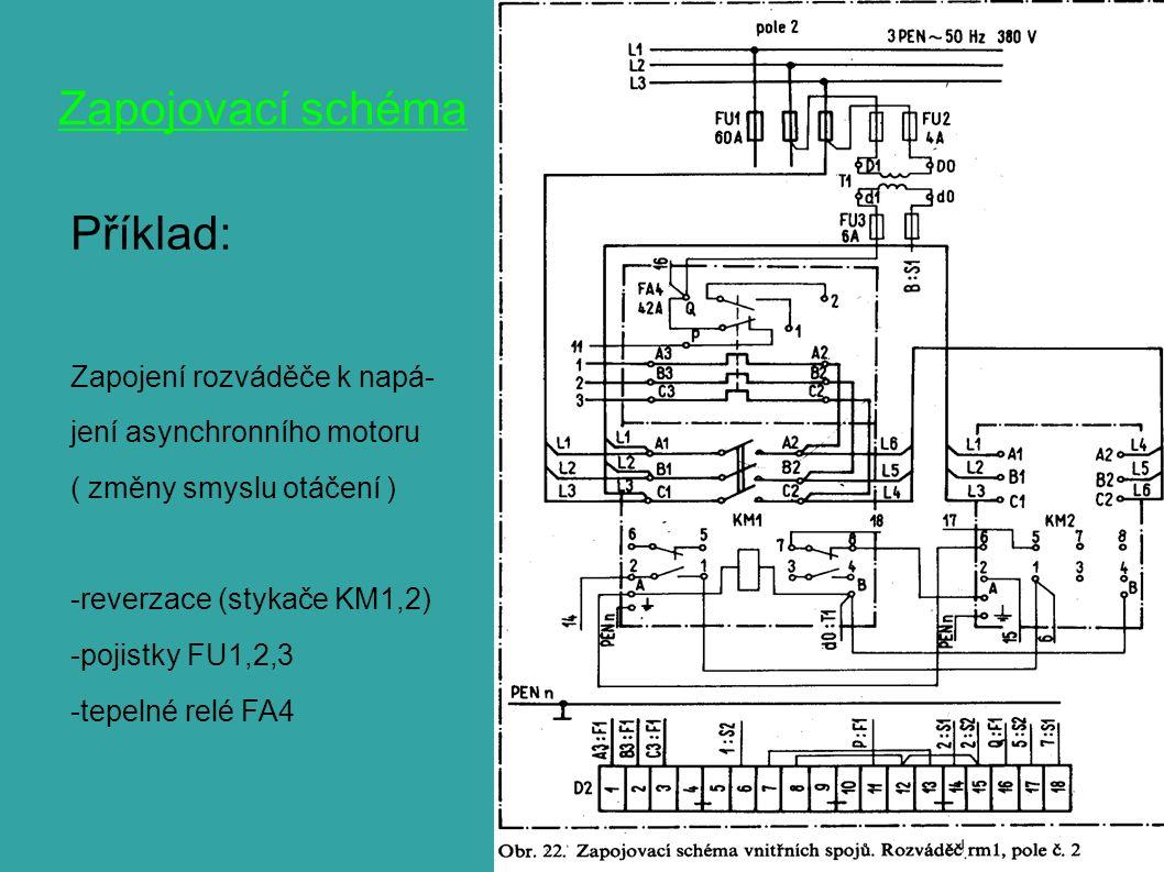 Zapojovací schéma Příklad: Zapojení rozváděče k napá- jení asynchronního motoru ( změny smyslu otáčení ) -reverzace (stykače KM1,2) -pojistky FU1,2,3