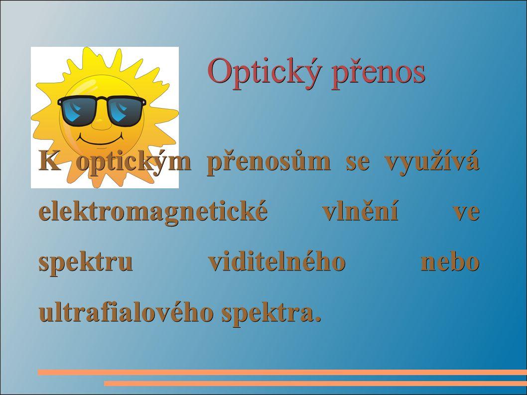 Optický přenos K optickým přenosům se využívá elektromagnetické vlnění ve spektru viditelného nebo ultrafialového spektra.