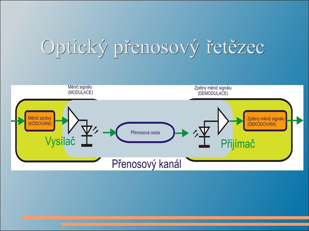 Optický přenosový systém Vysílací část Zakódovaný signál je modulovám (převáděn na světlo) pomocí zdroje záření (emitoru): - Laserové diody (LD) - LED diody media.digikey.com/photos/ http://www.elva-elektro.cz/eshop/)