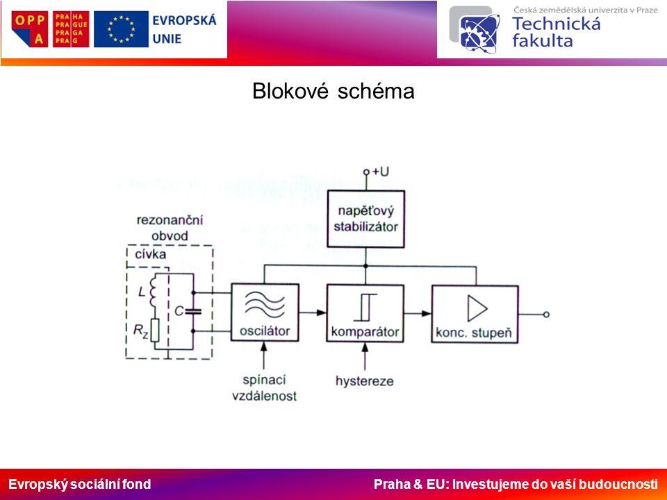 Evropský sociální fond Praha & EU: Investujeme do vaší budoucnosti Blokové schéma