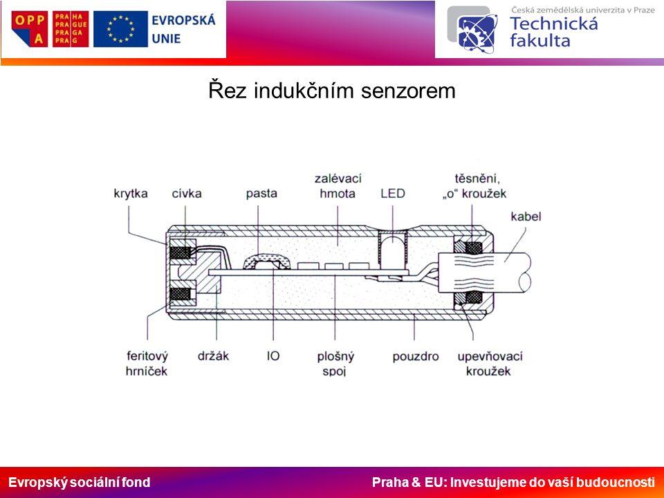 Evropský sociální fond Praha & EU: Investujeme do vaší budoucnosti Řez indukčním senzorem