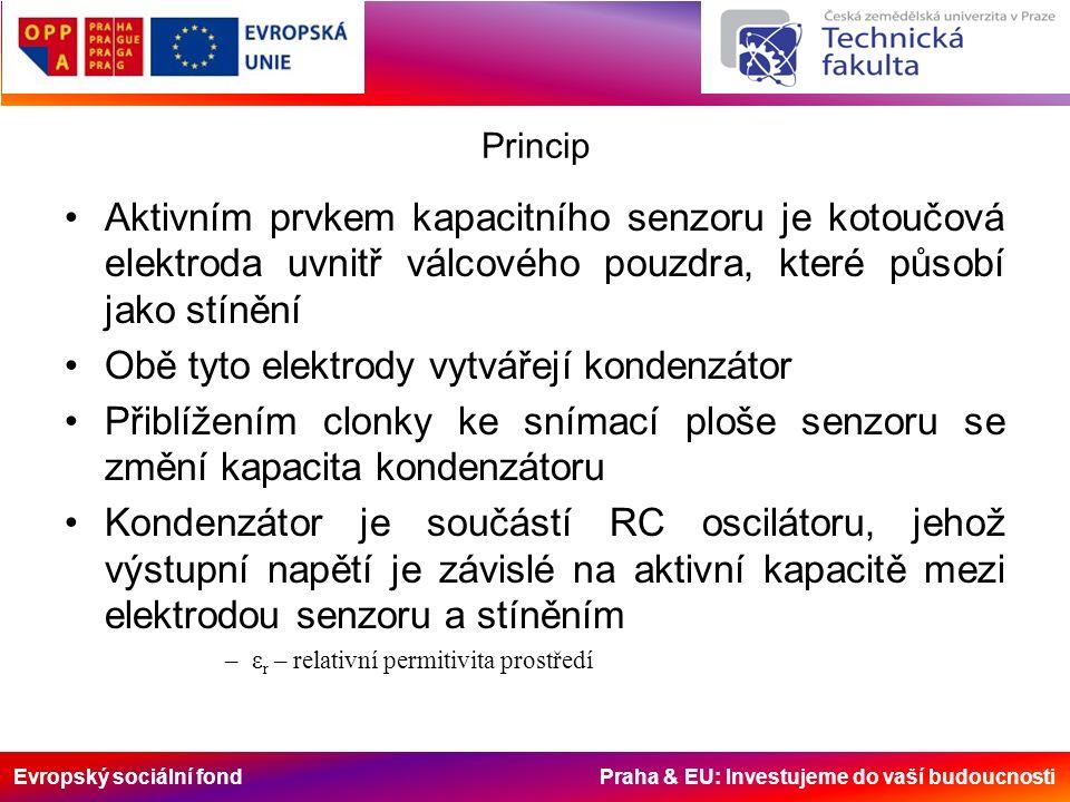 Evropský sociální fond Praha & EU: Investujeme do vaší budoucnosti Princip Aktivním prvkem kapacitního senzoru je kotoučová elektroda uvnitř válcového pouzdra, které působí jako stínění Obě tyto elektrody vytvářejí kondenzátor Přiblížením clonky ke snímací ploše senzoru se změní kapacita kondenzátoru Kondenzátor je součástí RC oscilátoru, jehož výstupní napětí je závislé na aktivní kapacitě mezi elektrodou senzoru a stíněním –ε r – relativní permitivita prostředí