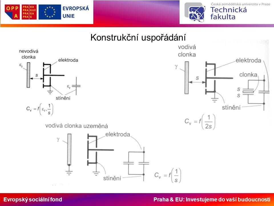 Evropský sociální fond Praha & EU: Investujeme do vaší budoucnosti Konstrukční uspořádání