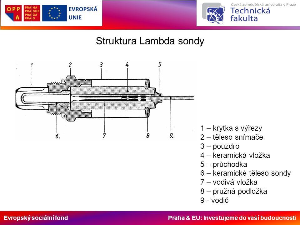 Evropský sociální fond Praha & EU: Investujeme do vaší budoucnosti Struktura Lambda sondy 1 – krytka s výřezy 2 – těleso snímače 3 – pouzdro 4 – keramická vložka 5 – průchodka 6 – keramické těleso sondy 7 – vodivá vložka 8 – pružná podložka 9 - vodič