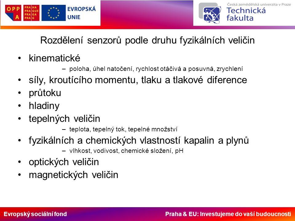 Evropský sociální fond Praha & EU: Investujeme do vaší budoucnosti Rozdělení senzorů podle druhu fyzikálních veličin kinematické –poloha, úhel natočení, rychlost otáčivá a posuvná, zrychlení síly, kroutícího momentu, tlaku a tlakové diference průtoku hladiny tepelných veličin –teplota, tepelný tok, tepelné množství fyzikálních a chemických vlastností kapalin a plynů –vlhkost, vodivost, chemické složení, pH optických veličin magnetických veličin