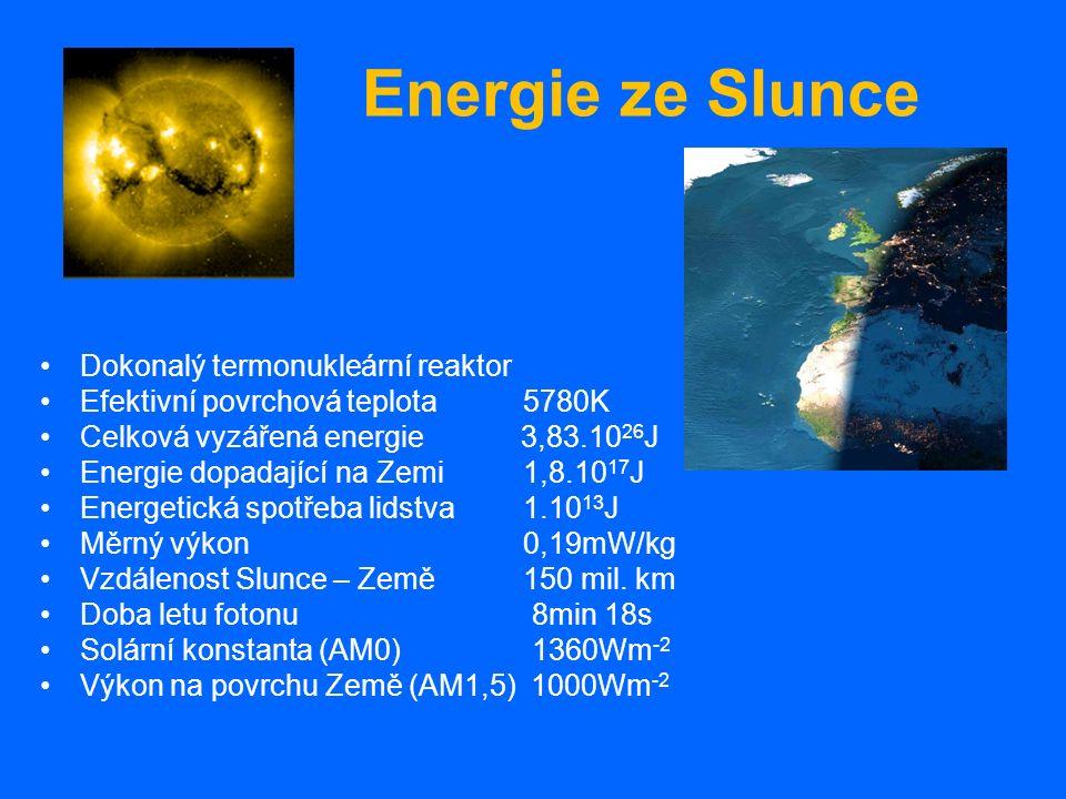 """Sluneční záření jako majoritní zdroj energie pro RD Poměrně bezpečný zdroj energie (teroristické útoky) Kvalitní (snadná přeměna na jiné formy energie) Sluneční energie je zadarmo - za sluneční světlo není třeba nikomu nic platit (""""kromě českého státu ) Je místní (není nutno dovážet, některé lokality ve výhodě) Sluneční energie je čistá, nezpůsobuje žádné toxické odpady, zápach, zplodiny, prach,..."""