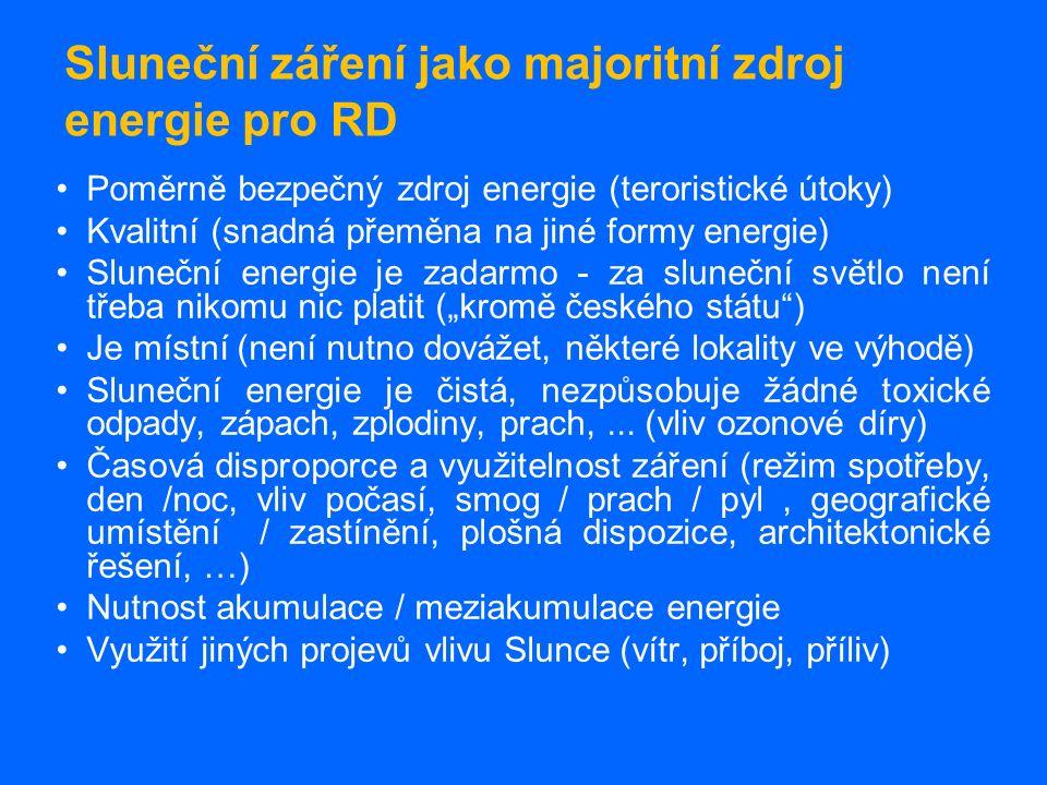 """Charakter spotřeby elektrické energie """"stand-by spotřebičem (lednice)"""