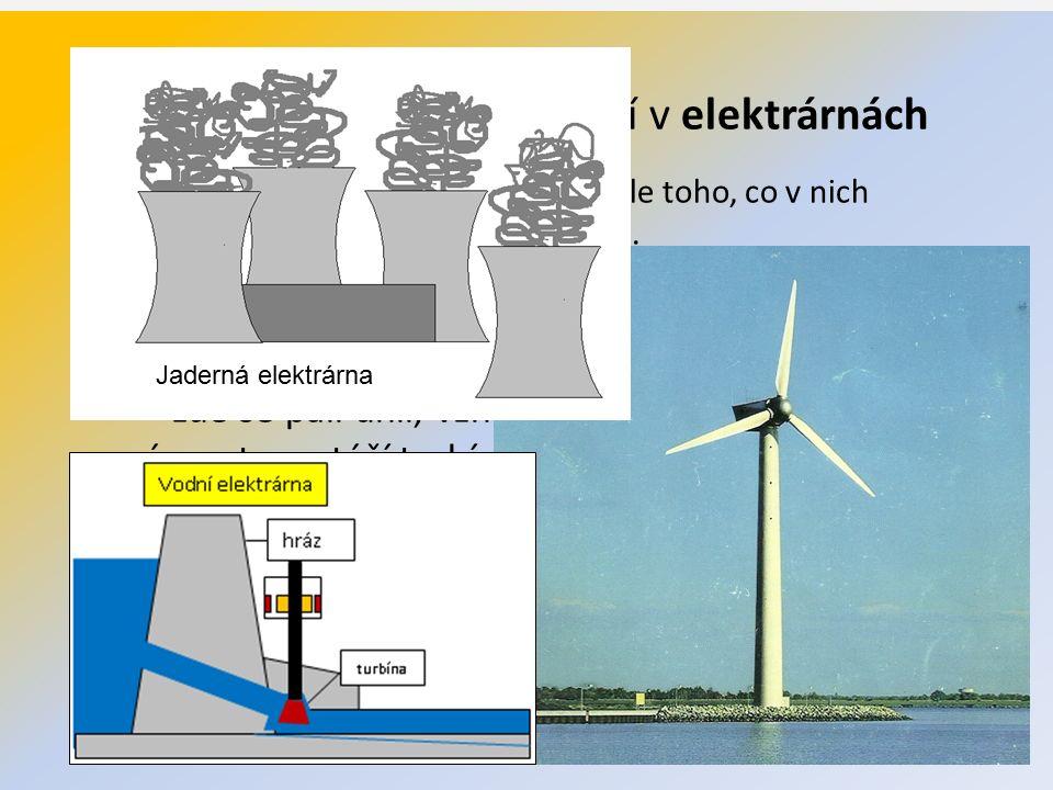 Elektrická energie se vyrábí v elektrárnách Názvy elektráren odvozujeme podle toho, co v nich pohání stroje, které vyrábí elektřinu. Druhy elektráren:
