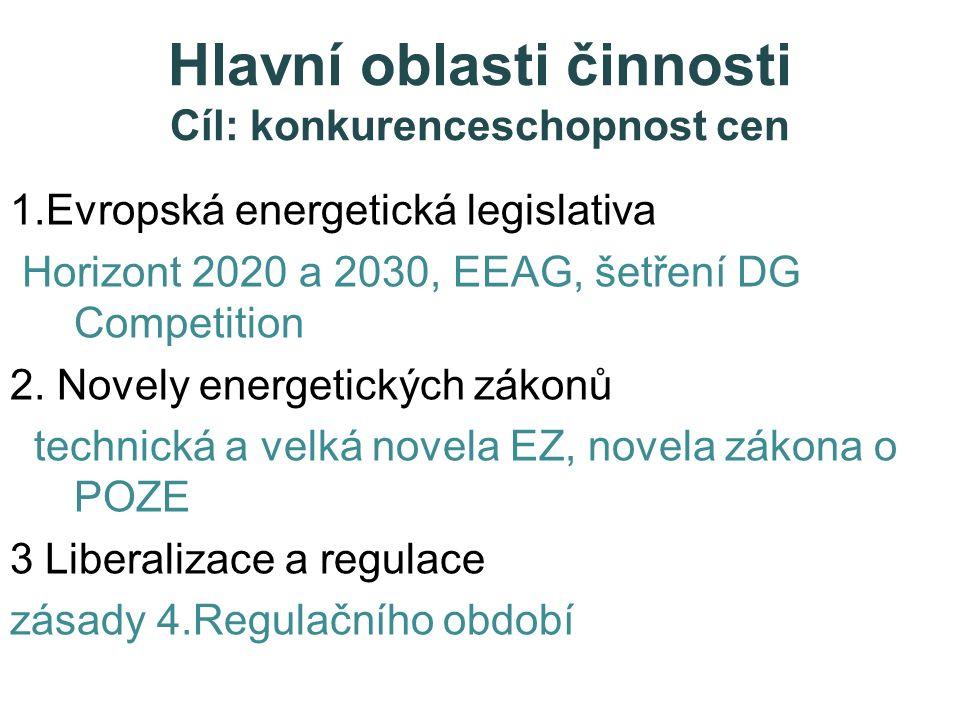 Hlavní oblasti činnosti Cíl: konkurenceschopnost cen 1.Evropská energetická legislativa Horizont 2020 a 2030, EEAG, šetření DG Competition 2.