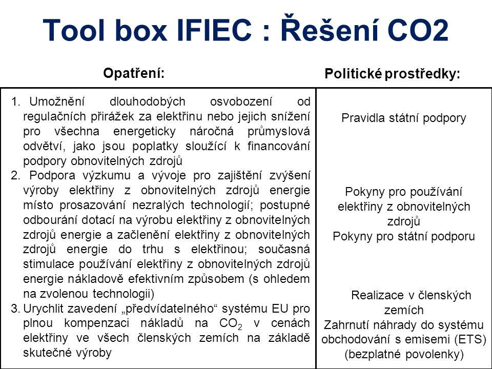 Tool box IFIEC : Řešení CO2 Opatření: 1.