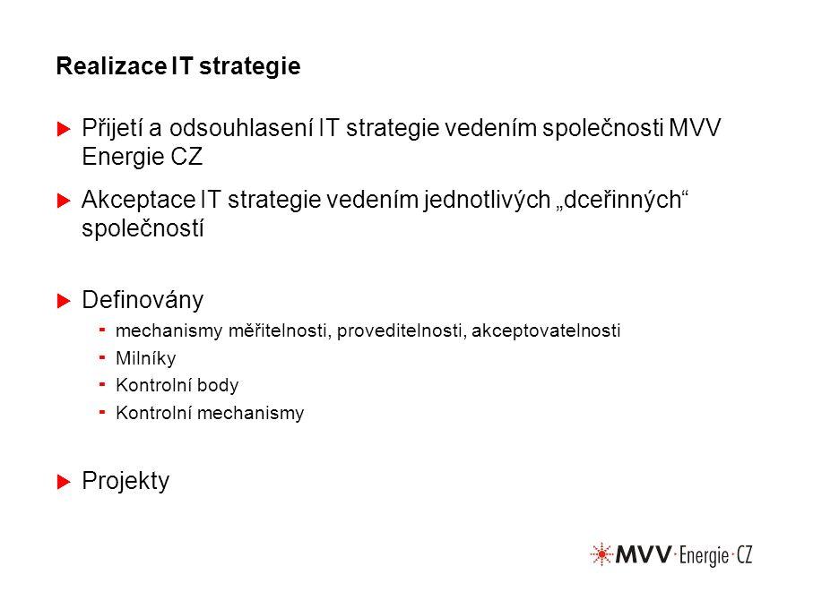 """Realizace IT strategie  Přijetí a odsouhlasení IT strategie vedením společnosti MVV Energie CZ  Akceptace IT strategie vedením jednotlivých """"dceřinných společností  Definovány  mechanismy měřitelnosti, proveditelnosti, akceptovatelnosti  Milníky  Kontrolní body  Kontrolní mechanismy  Projekty"""