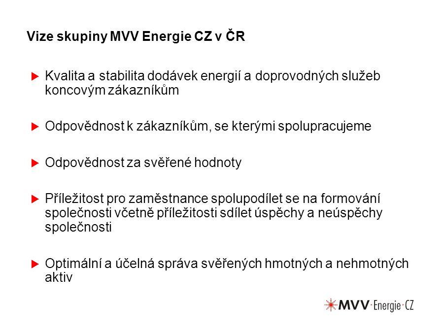 Vize skupiny MVV Energie CZ v ČR  Kvalita a stabilita dodávek energií a doprovodných služeb koncovým zákazníkům  Odpovědnost k zákazníkům, se kterými spolupracujeme  Odpovědnost za svěřené hodnoty  Příležitost pro zaměstnance spolupodílet se na formování společnosti včetně příležitosti sdílet úspěchy a neúspěchy společnosti  Optimální a účelná správa svěřených hmotných a nehmotných aktiv
