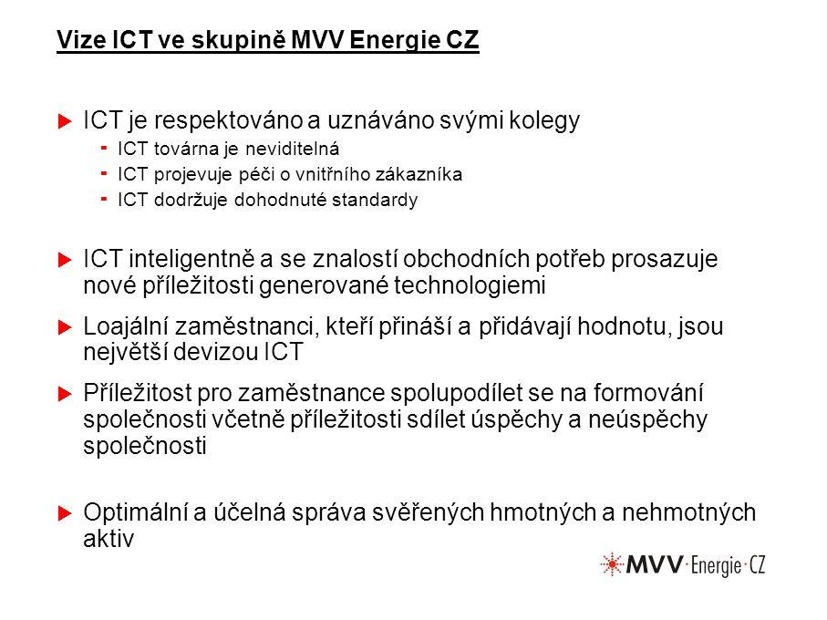 Vize ICT ve skupině MVV Energie CZ  ICT je respektováno a uznáváno svými kolegy  ICT továrna je neviditelná  ICT projevuje péči o vnitřního zákazníka  ICT dodržuje dohodnuté standardy  ICT inteligentně a se znalostí obchodních potřeb prosazuje nové příležitosti generované technologiemi  Loajální zaměstnanci, kteří přináší a přidávají hodnotu, jsou největší devizou ICT  Příležitost pro zaměstnance spolupodílet se na formování společnosti včetně příležitosti sdílet úspěchy a neúspěchy společnosti  Optimální a účelná správa svěřených hmotných a nehmotných aktiv