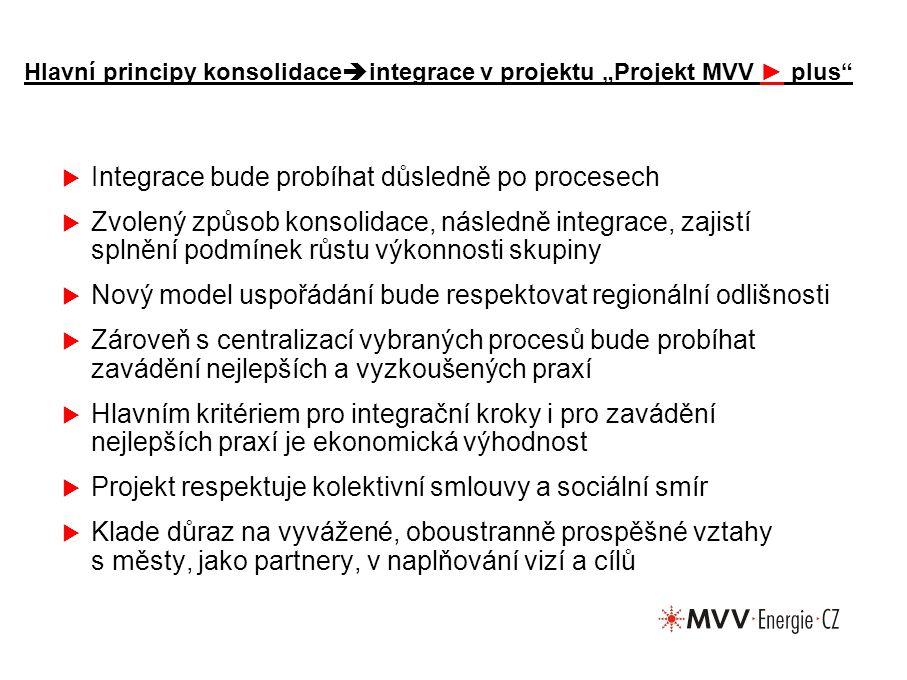 """Hlavní principy konsolidace  integrace v projektu """"Projekt MVV ► plus  Integrace bude probíhat důsledně po procesech  Zvolený způsob konsolidace, následně integrace, zajistí splnění podmínek růstu výkonnosti skupiny  Nový model uspořádání bude respektovat regionální odlišnosti  Zároveň s centralizací vybraných procesů bude probíhat zavádění nejlepších a vyzkoušených praxí  Hlavním kritériem pro integrační kroky i pro zavádění nejlepších praxí je ekonomická výhodnost  Projekt respektuje kolektivní smlouvy a sociální smír  Klade důraz na vyvážené, oboustranně prospěšné vztahy s městy, jako partnery, v naplňování vizí a cílů"""