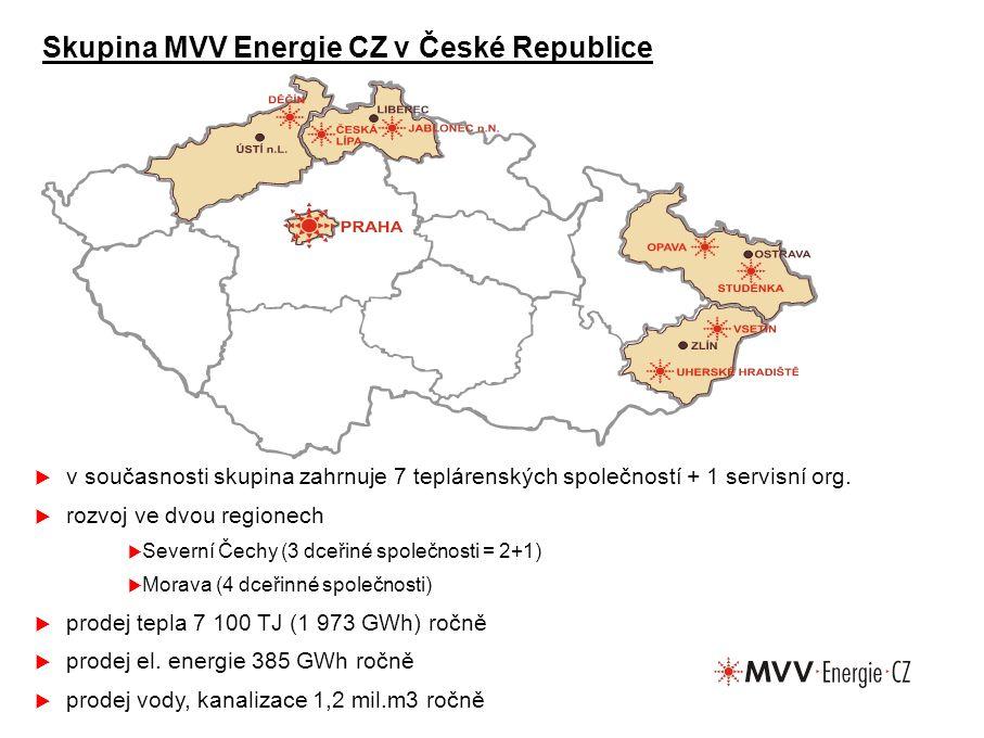 Skupina MVV Energie CZ v České Republice  v současnosti skupina zahrnuje 7 teplárenských společností + 1 servisní org.