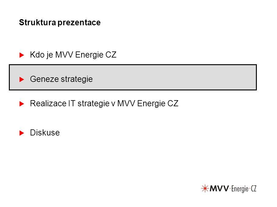 Struktura prezentace  Kdo je MVV Energie CZ  Geneze strategie  Realizace IT strategie v MVV Energie CZ  Diskuse