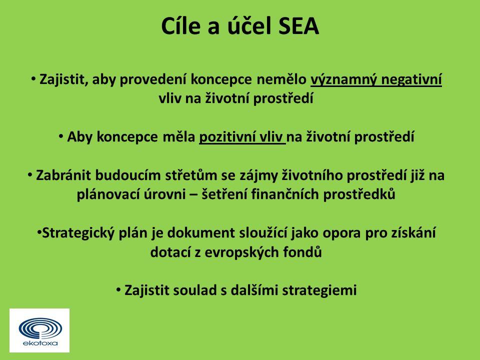 Cíle a účel SEA Zajistit, aby provedení koncepce nemělo významný negativní vliv na životní prostředí Aby koncepce měla pozitivní vliv na životní prost