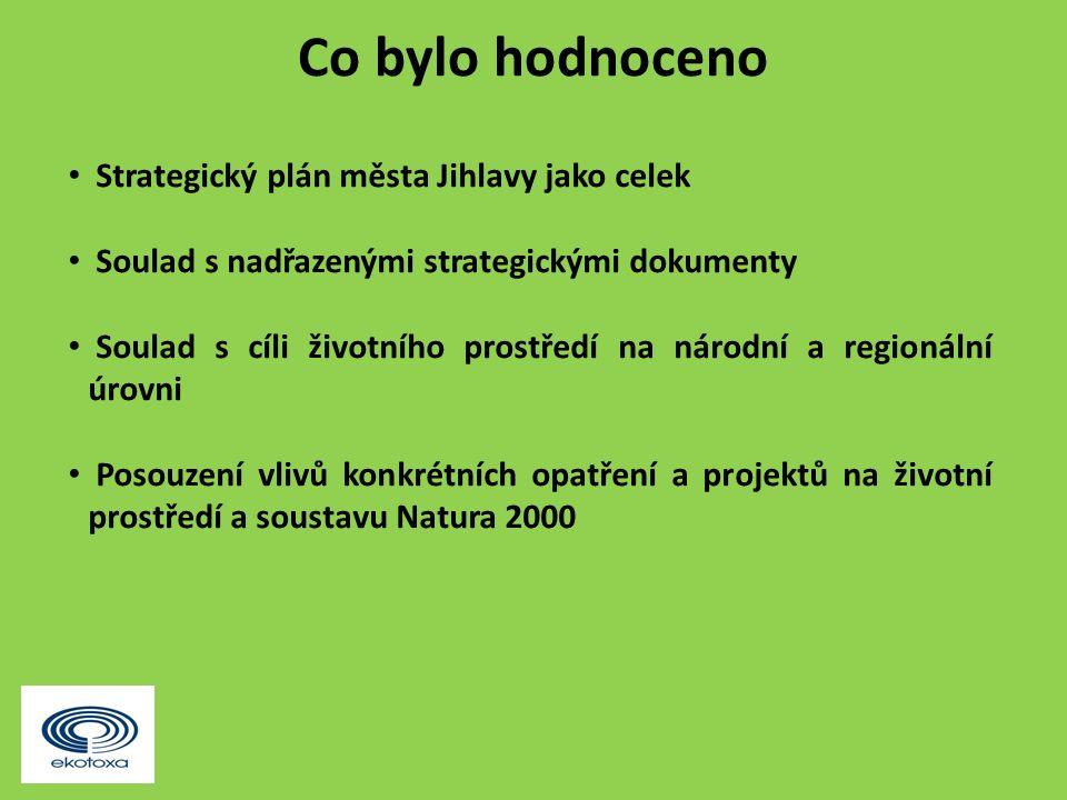 Co bylo hodnoceno Strategický plán města Jihlavy jako celek Soulad s nadřazenými strategickými dokumenty Soulad s cíli životního prostředí na národní a regionální úrovni Posouzení vlivů konkrétních opatření a projektů na životní prostředí a soustavu Natura 2000