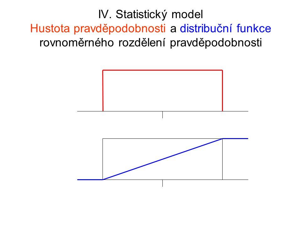 IV. Statistický model Hustota pravděpodobnosti a distribuční funkce rovnoměrného rozdělení pravděpodobnosti
