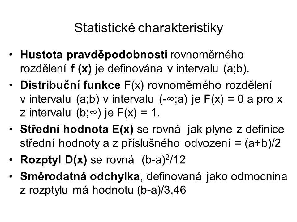 Statistické charakteristiky Hustota pravděpodobnosti rovnoměrného rozdělení f (x) je definována v intervalu (a;b).