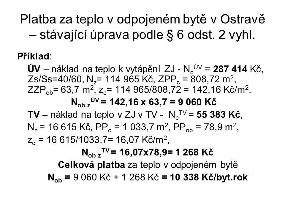 Platba za teplo v odpojeném bytě v Ostravě – stávající úprava podle § 6 odst.