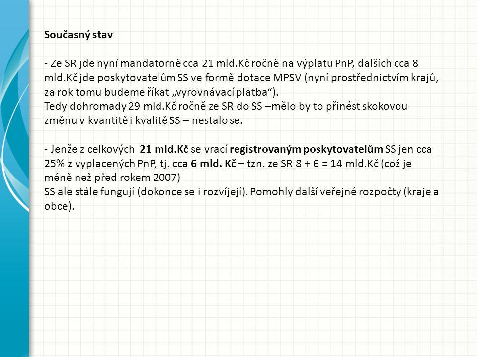 Současný stav - Ze SR jde nyní mandatorně cca 21 mld.Kč ročně na výplatu PnP, dalších cca 8 mld.Kč jde poskytovatelům SS ve formě dotace MPSV (nyní pr